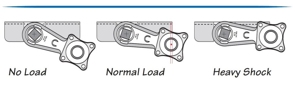 Torsion Axle - everything you want to know - Boler ca